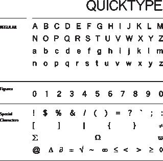 Quicktype Typefaces